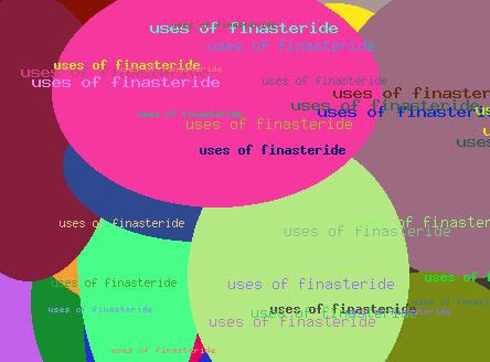 Uses Of Finasteride