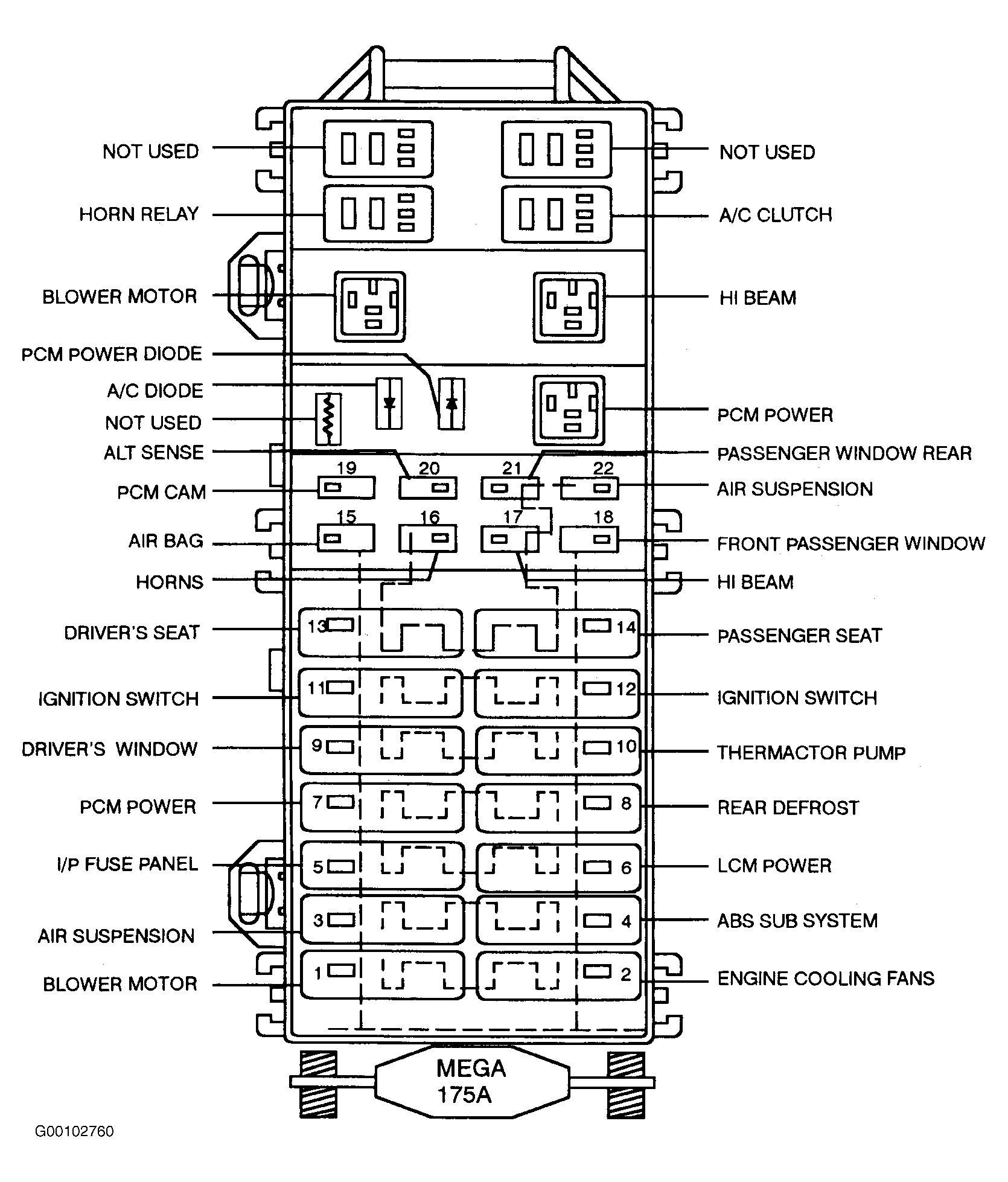 1999 Lincoln Navigator Engine Diagram - Wiring Diagram