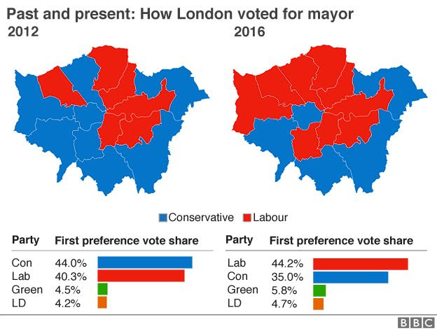 london mayor election past and present maps