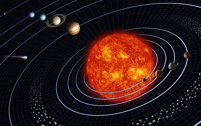 http://pulsoelectromagnetico.files.wordpress.com/2011/04/800px-solar_sys.jpg