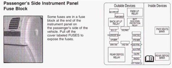 2006 chevy impala fuse box cover 28 2007 chevy impala fuse box diagram wiring diagram list  28 2007 chevy impala fuse box diagram