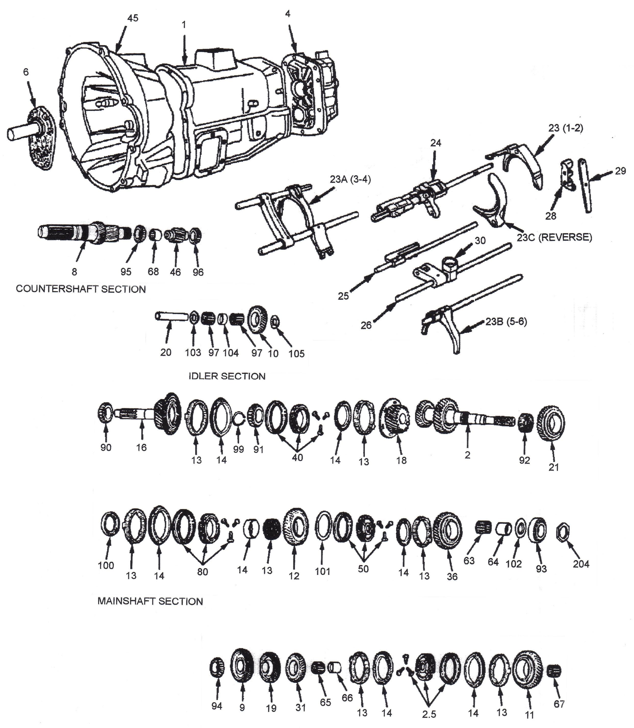 93 Info Body Kit For Nissan Urvan Pdf Engine Parts Diagram Dodge Nv5600 Transmission Speed Six Manual
