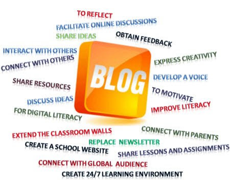 The Top 10 Reasons why starting a blog is a good thing