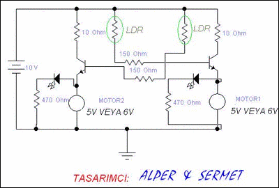kiểm soát mạch-Schema