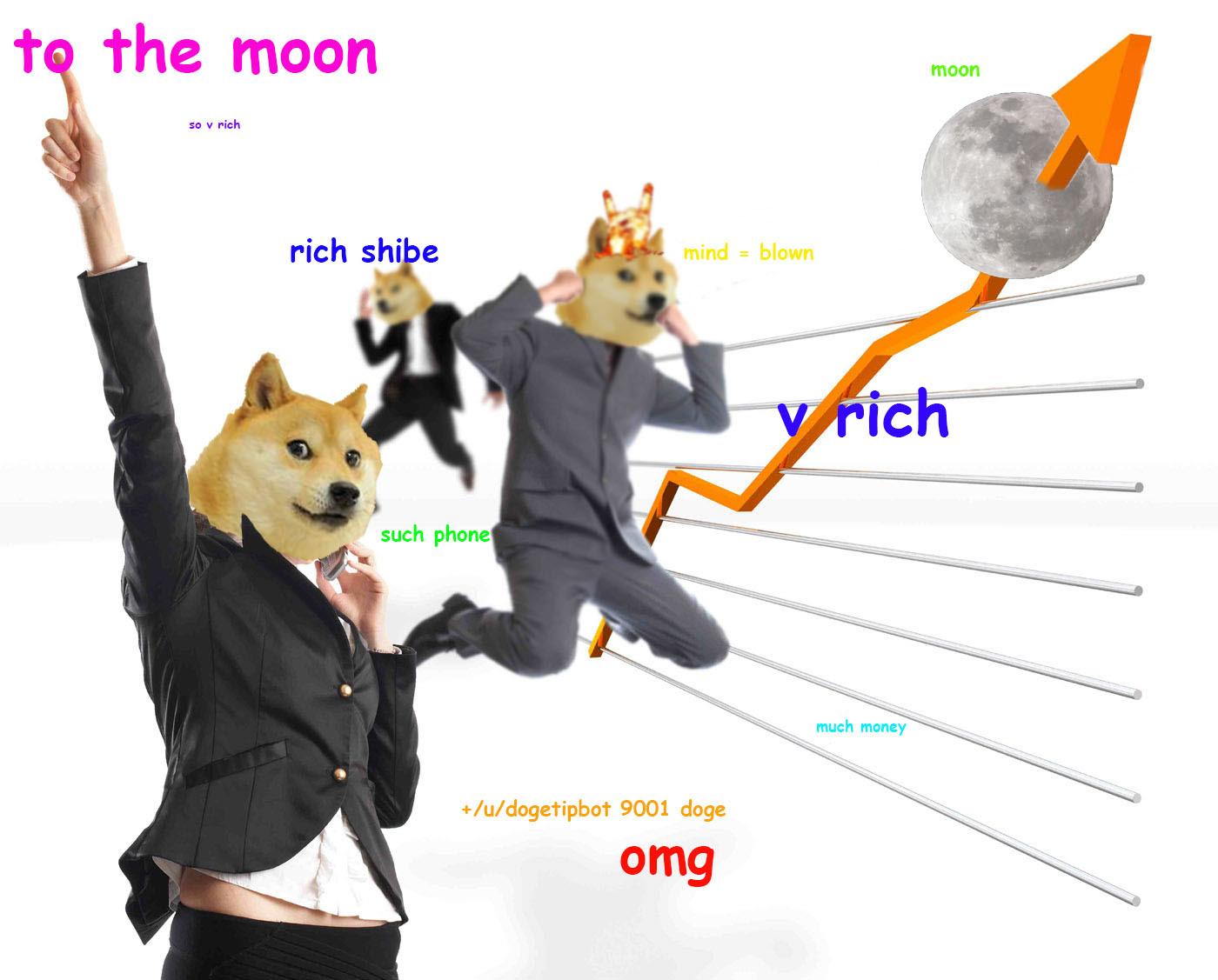 Cara Mendapatkan Dogecoin Klaim Tanpa Batas