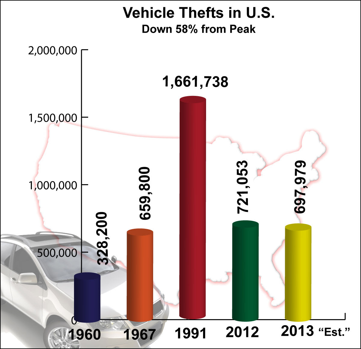 NICB Celebrates 30 th Anniversary of Hot Spots Vehicle Theft Report