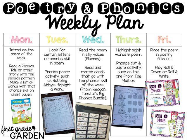 1000+ ideas about First Grade Schedule on Pinterest   First grade ...