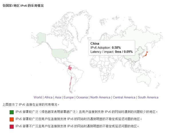 全球IPv6部署情况