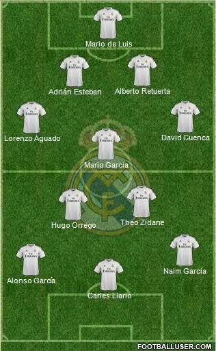 Real Madrid C.F. 4-1-4-1 football formation