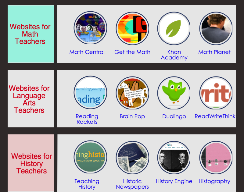A Handy Collection of Educational Websites for Teachers