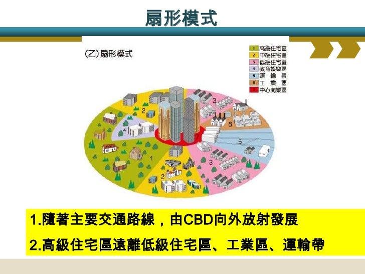 多核心模式                 →     1.都市不只環繞一個中心發展 2.透過都市擴張、合併或新工業區、郊區住宅的發展→   一個以上的核心