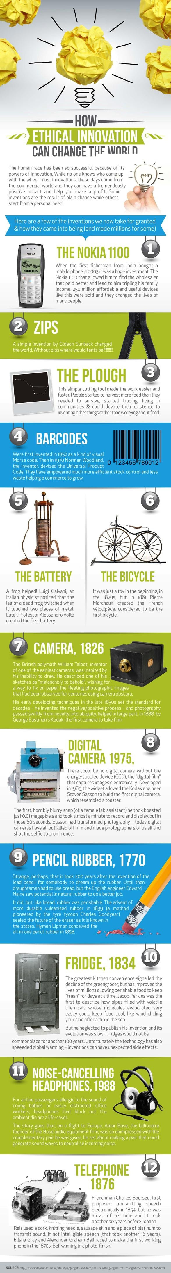 Infographic by: How Ethical Innovation Can Change The World #infographic