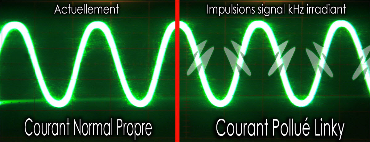 http://www.next-up.org/images/EDF_Courant_50Hz_Sinusoidal_Propre_Normal_et_Pollue_Linky.jpg