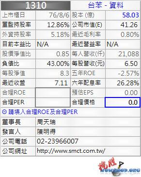 1310_台苯_資料_1004Q