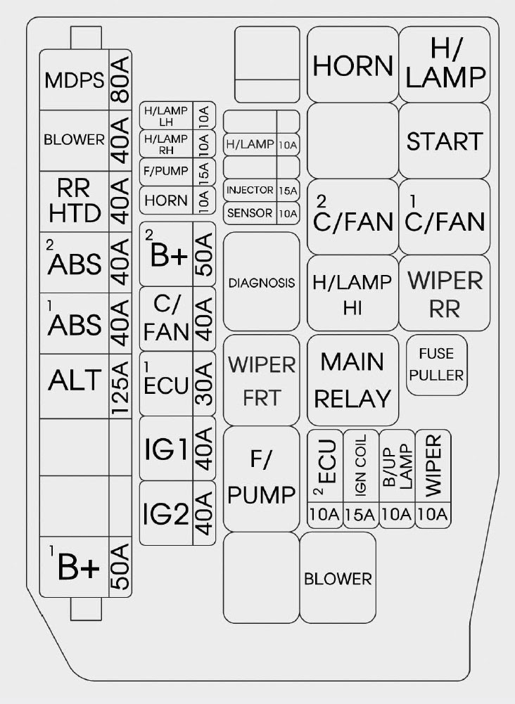 Fuse Box For Hyundai Accent - Wiring Diagram | Hyundai Accent 1995 Fuse Box |  | cars-trucks24.blogspot.com