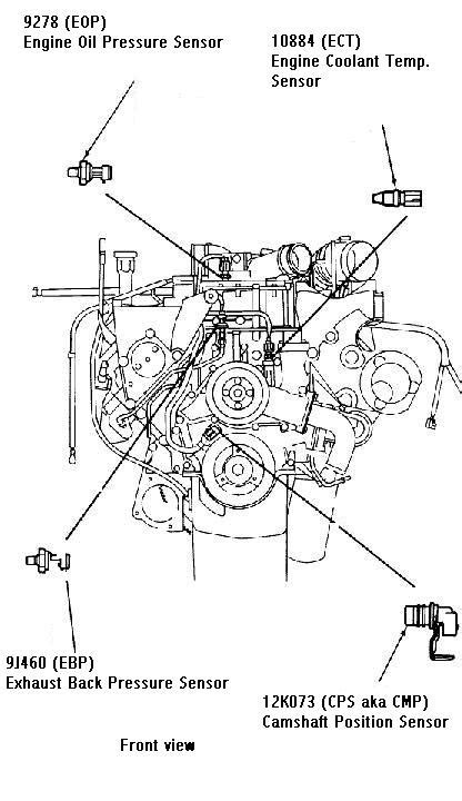 Help with my gutless 97 - Ford Powerstroke Diesel Forum