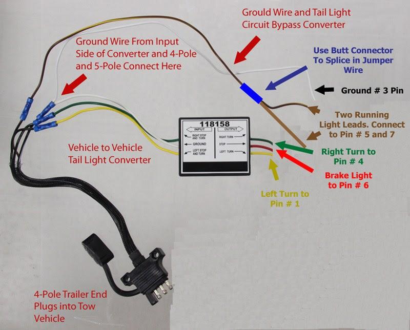 Diagram Wiring Diagram For 4 Pin Trailer Plug Full Version Hd Quality Trailer Plug Diagramdoctorm Repni It