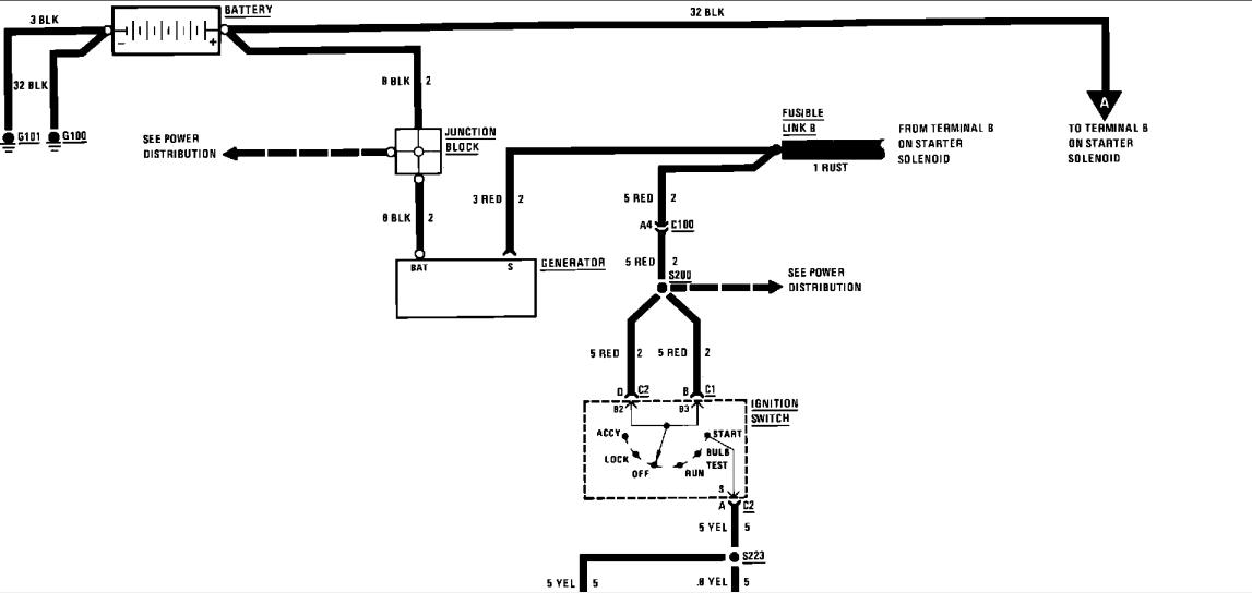 Diagram 00 Camaro Starter Relay Wiring Diagram Full Version Hd Quality Wiring Diagram Tracebdo Oltreilmurofestival It