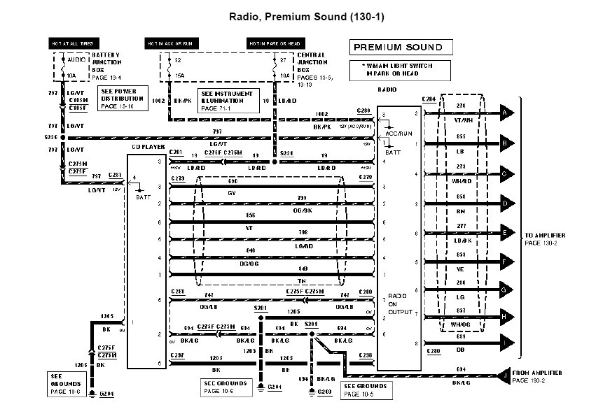Get 2002 Mustang Stereo Wiring Diagram Background Harness Diagram