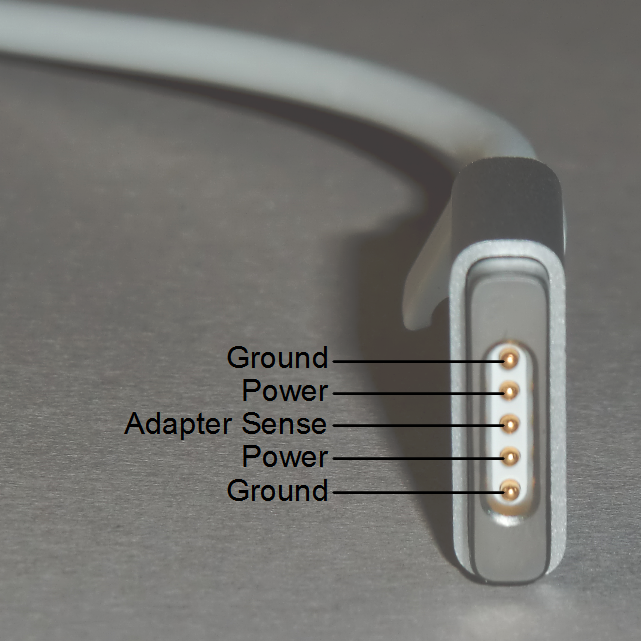 Teardown And Exploration Of Apple S Magsafe Connector