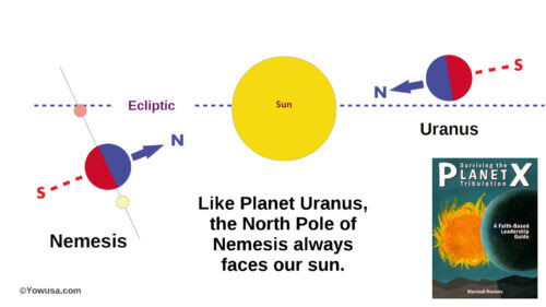 Yowusa.com - Uranus and Nemesis