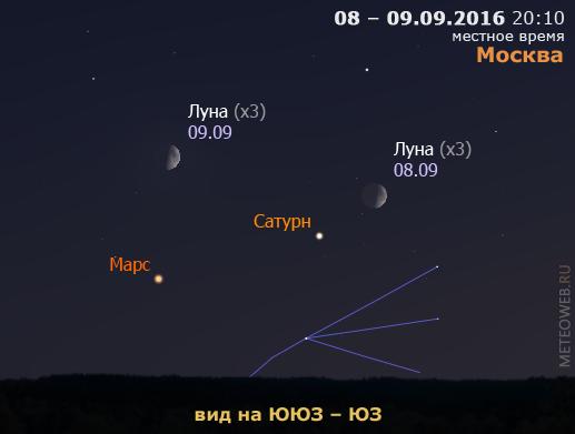 Растущая Луна, Сатурн и Марс на вечернем небе Москвы 8–9сентября 2016 г.