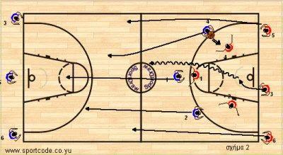 defensive_transition_09b.jpg