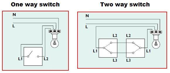 4 Gang 1 Way Switch Wiring Diagram Full Hd Version Wiring Diagram Meau Diagram Newroof Fr