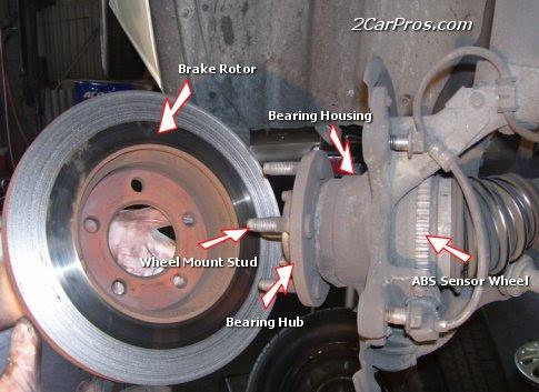 Remove Brake Rotor