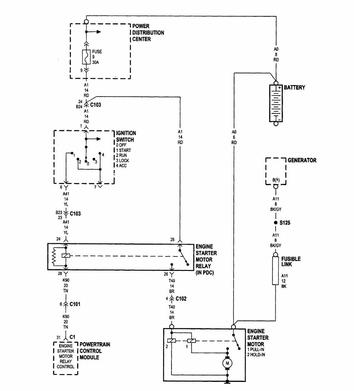 2001 Dodge Neon Wiring Harness 2004 Ford Freestar Engine Diagram For Wiring Diagram Schematics