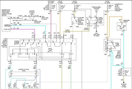 99 Gmc Sonoma Wiring Diagram - Wiring Diagram Networks | 99 Gmc Z71 Wiring Diagrams |  | Wiring Diagram Networks - blogger