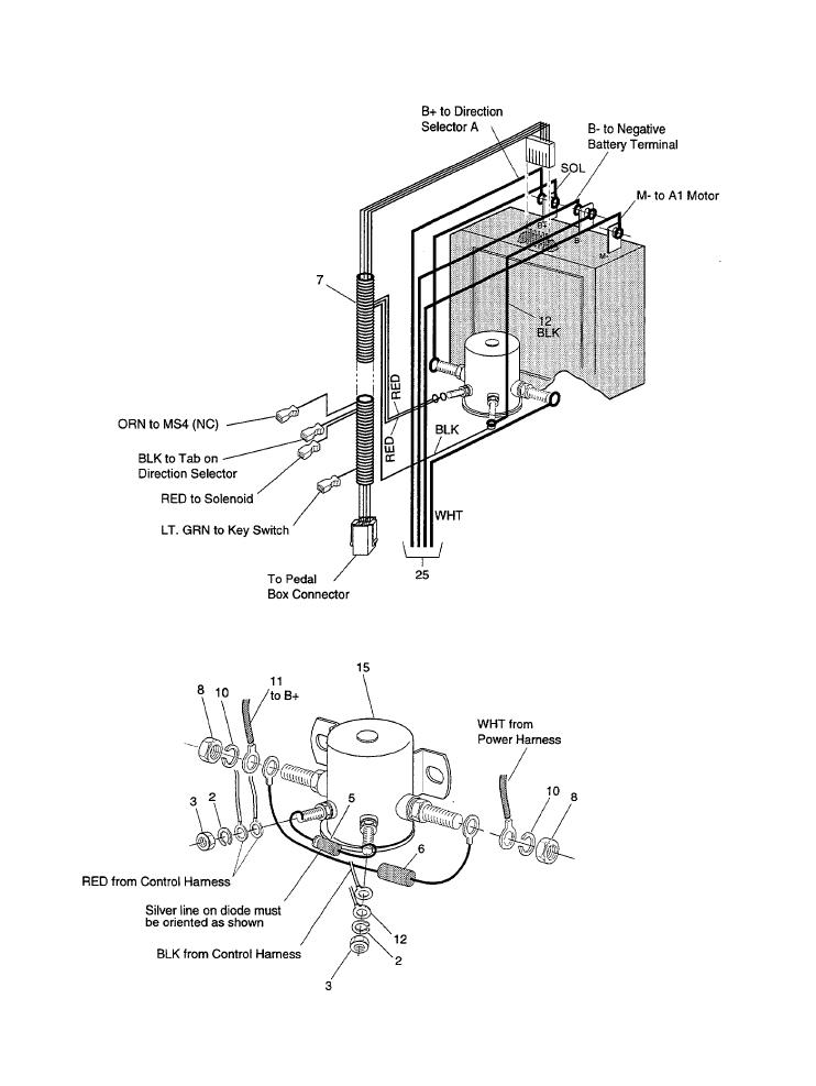 Diagram Yamaha Golf Cart Moving Wiring Diagram Full Version Hd Quality Wiring Diagram Mymcdschematics Dreamsbeauty It