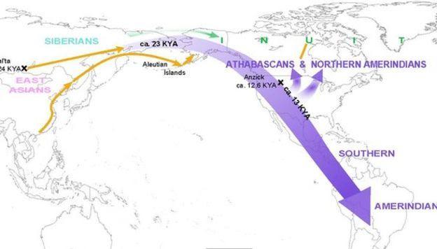 Mapa de flujos migratorios