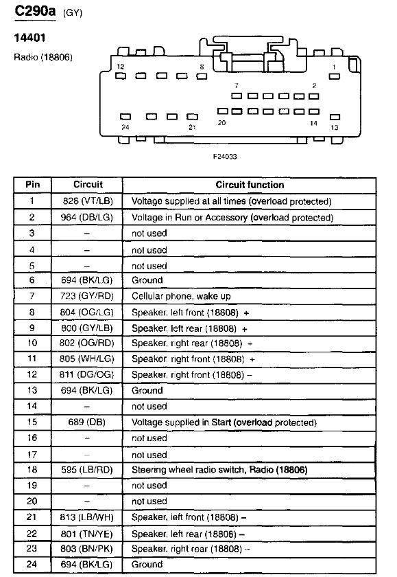 2003 Lincoln Ls Radio Wiring Diagram Wiring Diagram System Fuss Dignal A Fuss Dignal A Ediliadesign It
