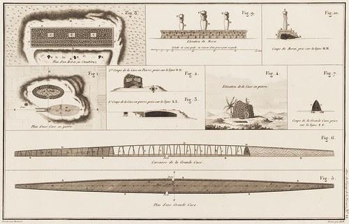 Details Geometrique des Monumens de l'Ile de Paque