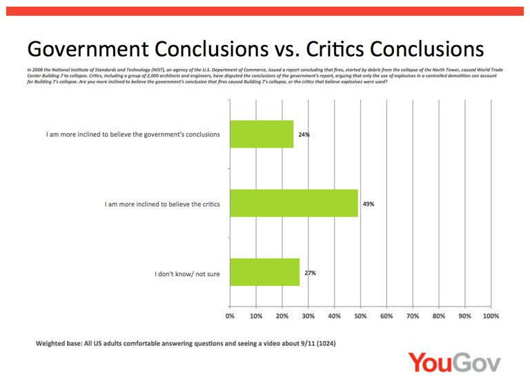 4. Government vs. Critics 768