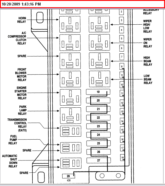 2000 Chrysler Town Country Fuse Box Diagram Wiring Diagram Frankmotors Es