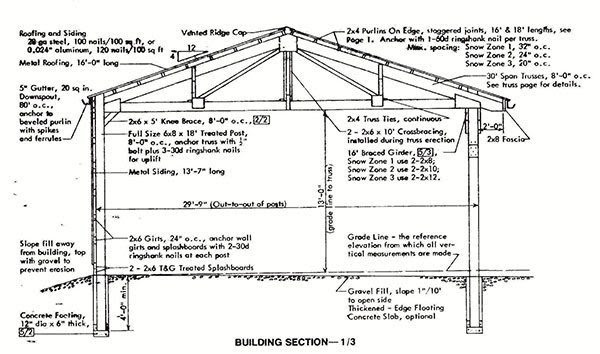 30x72 pole machine shed plans 04 building section