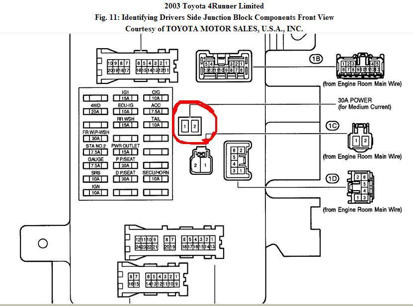 Wiring Diagram: 34 2005 Toyota Corolla Fuse Box Diagram