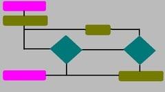 Mathematical Algorithms in Computing using C++