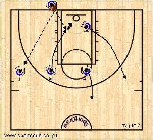 women_mundobasket2010_offense_special_baseout_hellas_01b