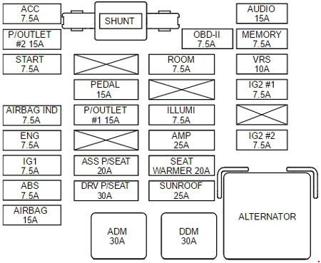 2004 Kia Sedona Fuse Box Wiring Diagram Schematic Dark Visit A Dark Visit A Aliceviola It