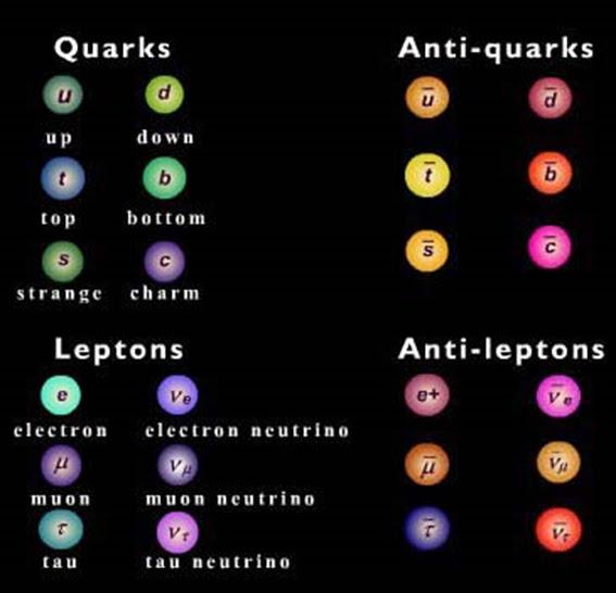 matter-antimatter