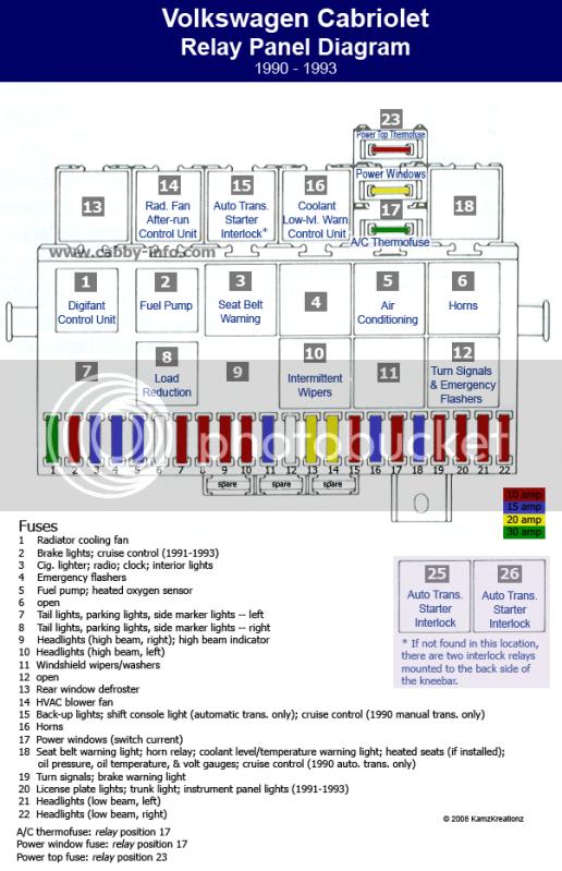 1991 Vw Cabriolet Fuse Panel Diagram Wiring Diagram Library Library Consorziofiuggiturismo It