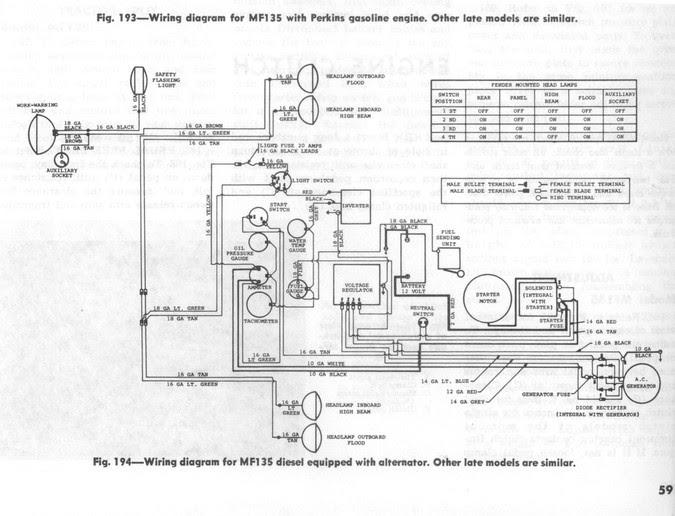 DIAGRAM] Mf 135 Wiring Diagram FULL Version HD Quality Wiring Diagram -  DIAGRAMMAMI.PORTOGRUARONLINE.ITportogruaronline.it