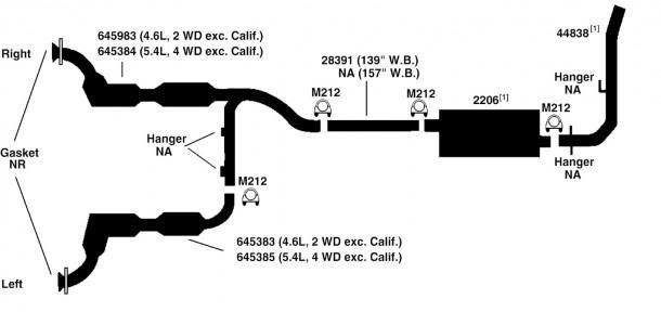 Diagram 1995 F150 Engine Diagram Html Full Version Hd Quality Engine Diagram Html Flow Diagrams Discoclassic It