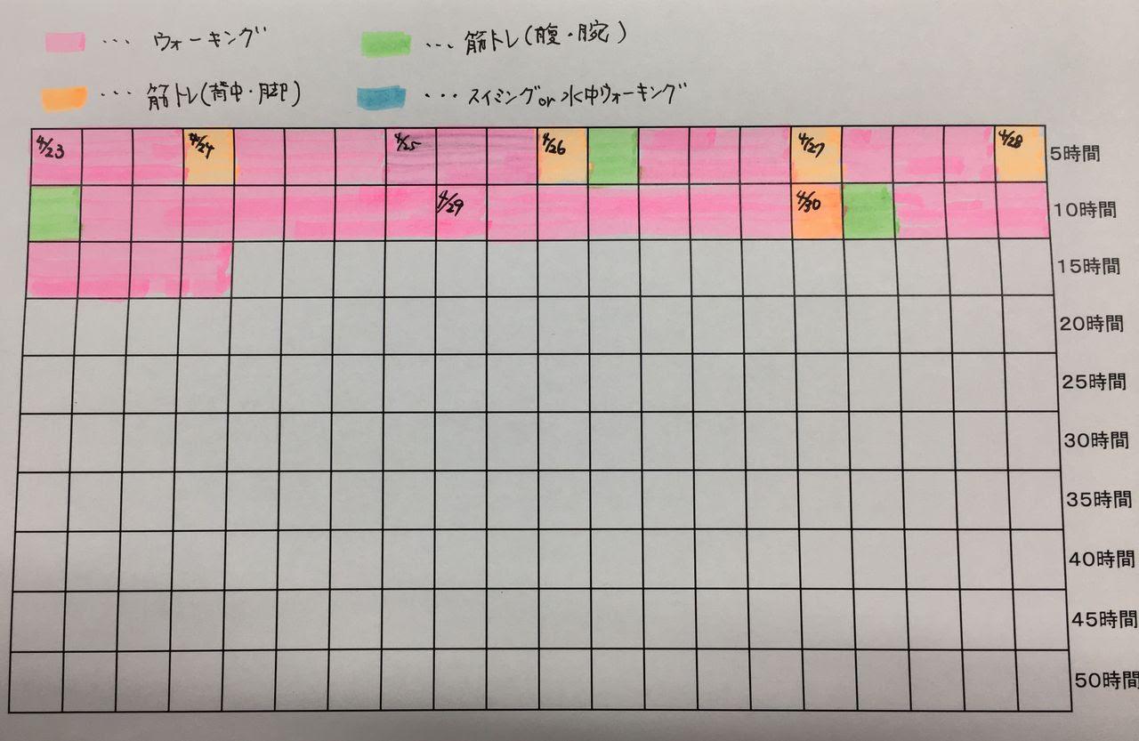 桐光学院 竜洋校ブログ 勉強法 その12大田