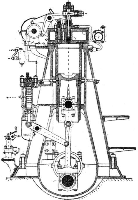 Dieselmotor - Wikiwand