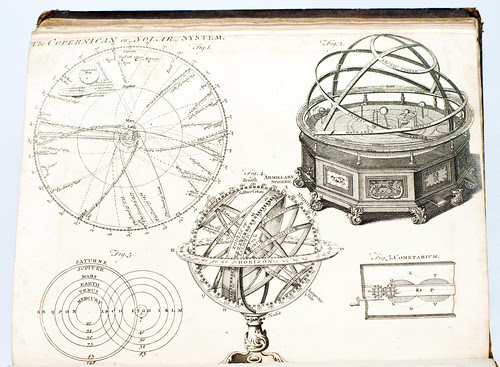 The Copernican System