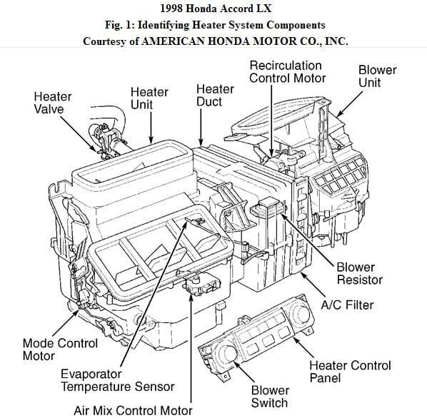 Wiring Diagram: 35 1998 Honda Civic Heater Hose Diagram